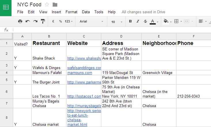 NYC Food Planning